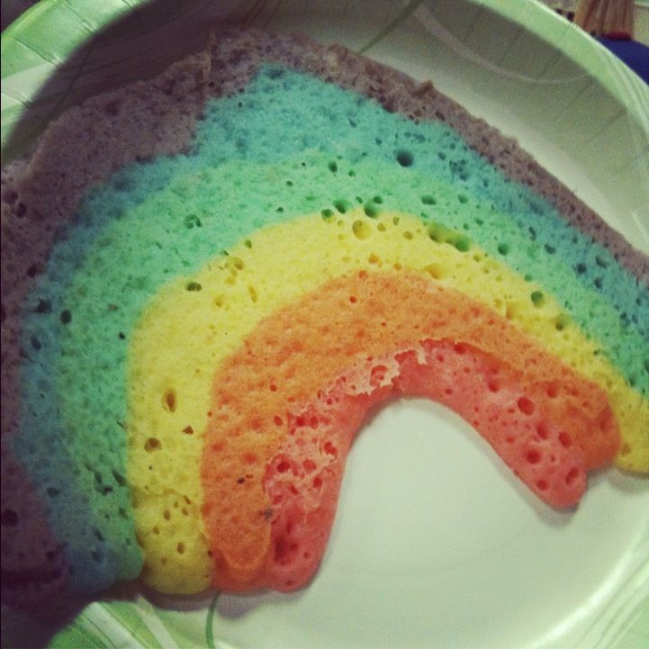 rainbow cheesecake rainbow cake rainbow pizza double rainbow pancakes ...