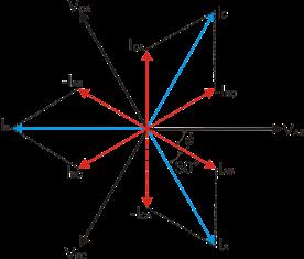 Hubungan antara arus dan tegangan pada rangkaian star delta blog mari kita bandingkan dengan hubungan arus dan tegangan pada rangkaian listrik hubung delta seperti gambar berikut ccuart Gallery