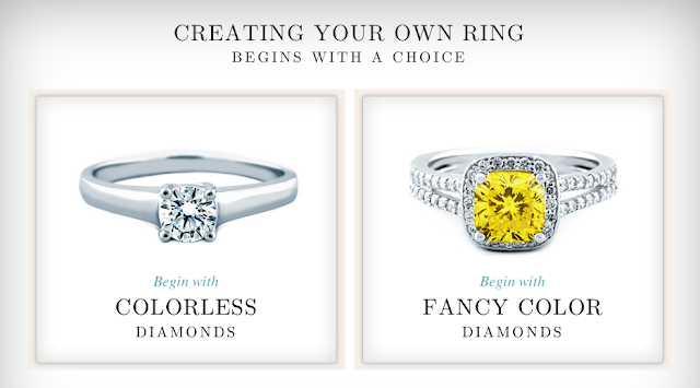 Create her ring.