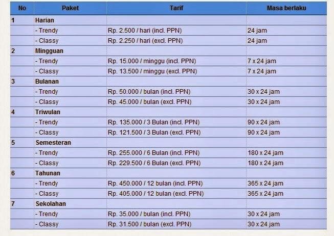 Paket Internet Telkom Flexi Unlimited  Dan Cara Daftar Lengkap
