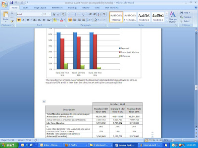 audit workpaper template - download free internal audit working papers internal