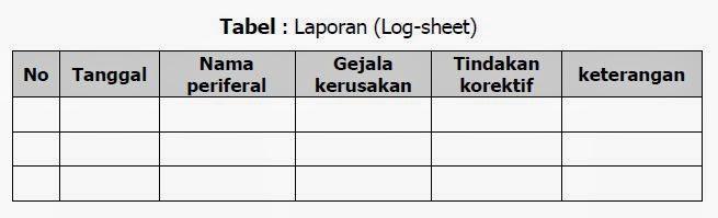 contoh tabel laporan log sheet