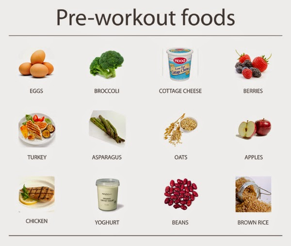 Workout Foods to Build Muscle - all-bodybuilding.com