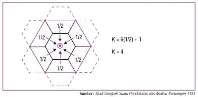 Tempat Sentral yang Berhierarki 4 (K=4)