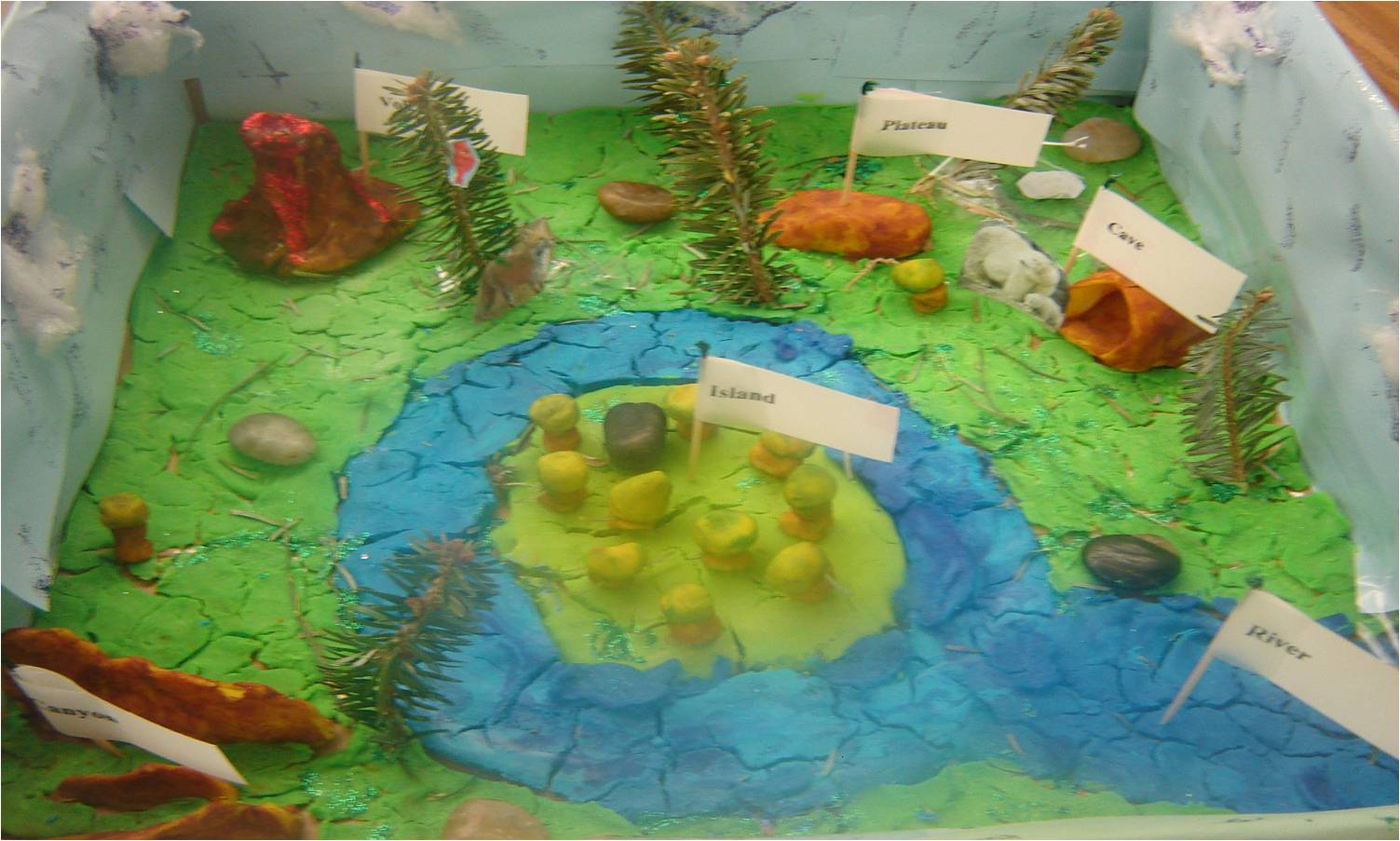 Landform Projects for 3rd Grade