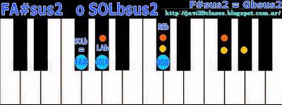 acordes de piano, organo o teclado suspendido en segunda sus2