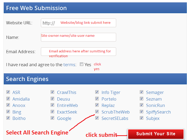 Search Engines URL Submission