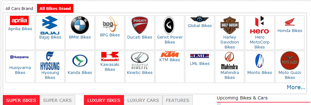 Bikes and Cars in India | Bikes in India | Cars in India - Bikesandcarsinindia.com
