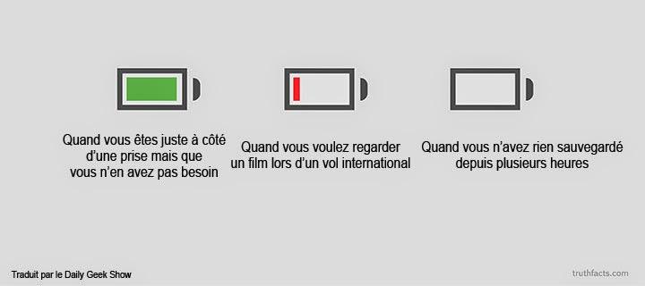 Infographies amusantes sur une batterie de portable