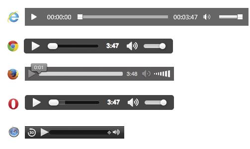 Atributo AUDIO de HTML5 en diferentes navegadores