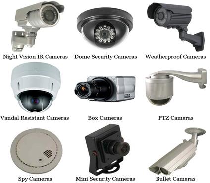 OXSTYLE: CCTV Camera