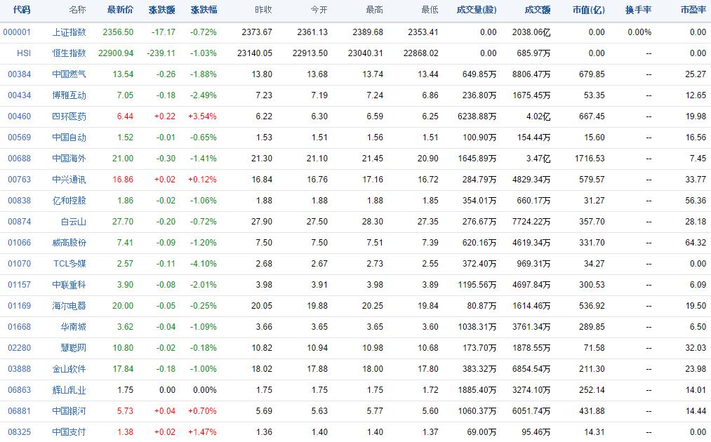 中国株コバンザメ投資ウォッチ銘柄watch20141016
