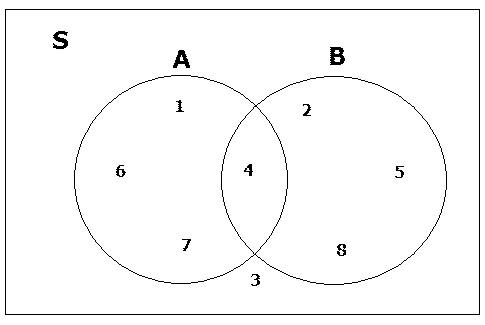 Himpunan matematika operasi pada himpunan ccuart Images