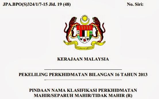 ) ketika ini telah mengeluarkan 27 pekeliling perkhidmatan awam 2013