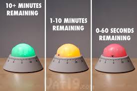 timer review time tracker visual time tracker mini stoplight