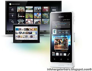 Harga Sony Xperia Go Spesifikasi Terbaru 2012