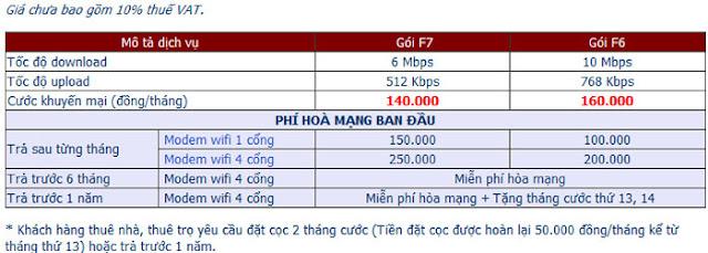 Đăng Ký Lắp Mạng Internet FPT Đông Hải 1