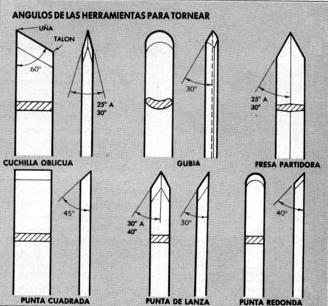 Herramientas para tornear madera