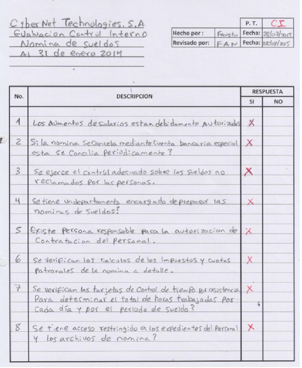 Sueldos y Salarios (Nomina) | Auditoria III