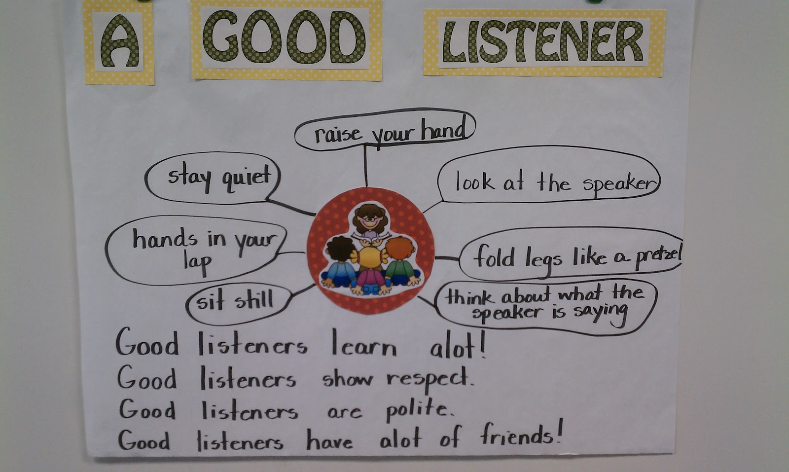 Being a good listener essay