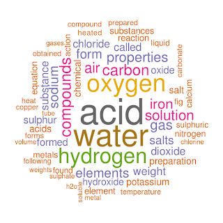 Introduction to chemistry | Atoms, compounds, and ions ...