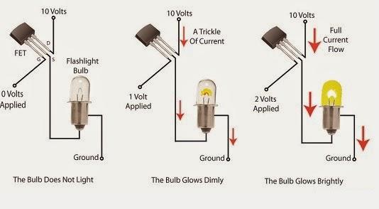 Как сделать самому солнечную батарею для дома