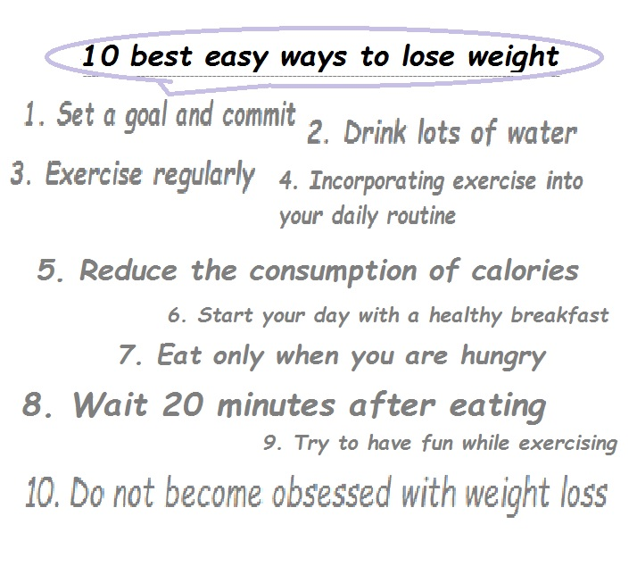 weight loss eating plan for college students