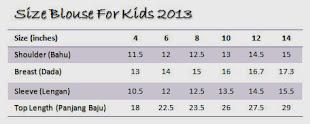 Ukuran Blouse Kanak-kanak