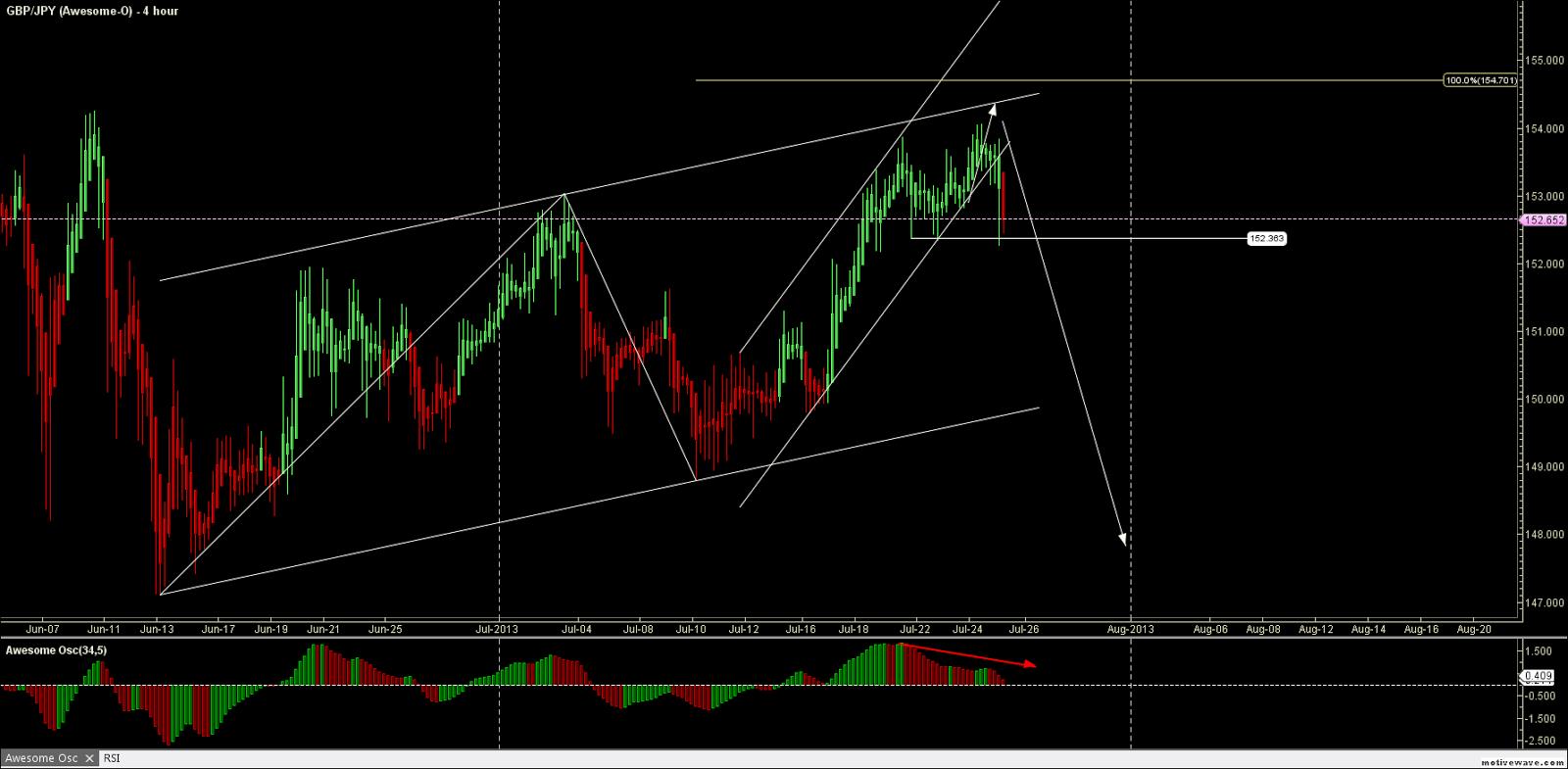 Forex krw trading gbp jpy