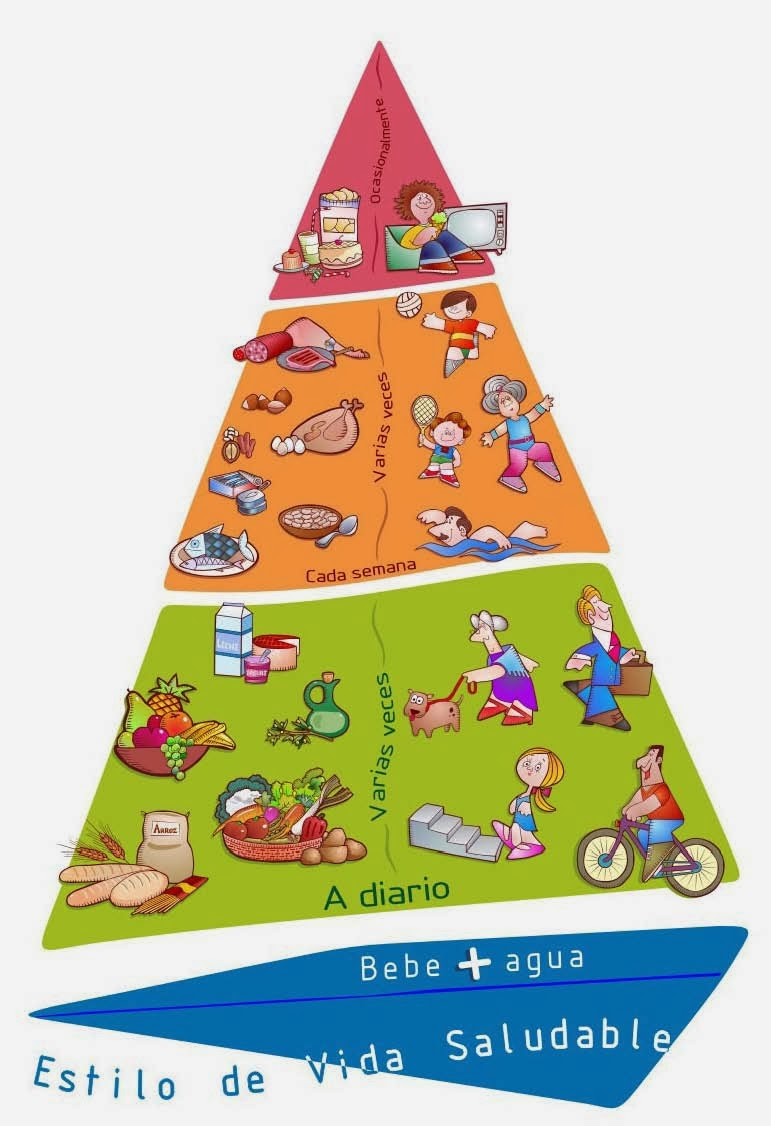 Juego de la Pirámide NAOS