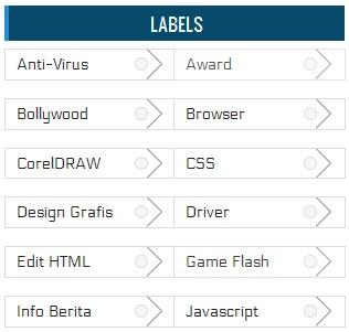Cara Membuat Widget Label Dua Kolom