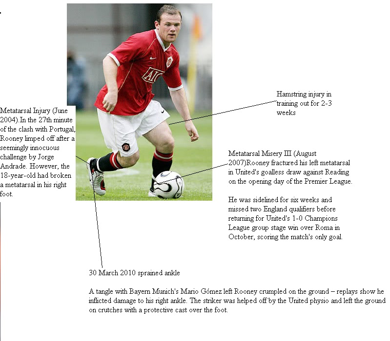 btec sport p1 unit 7 btec Btec level 3 – unit 7 – practical sports performance  really unsure as to what  is needed for my students to complete p1, m1, d1 in the.