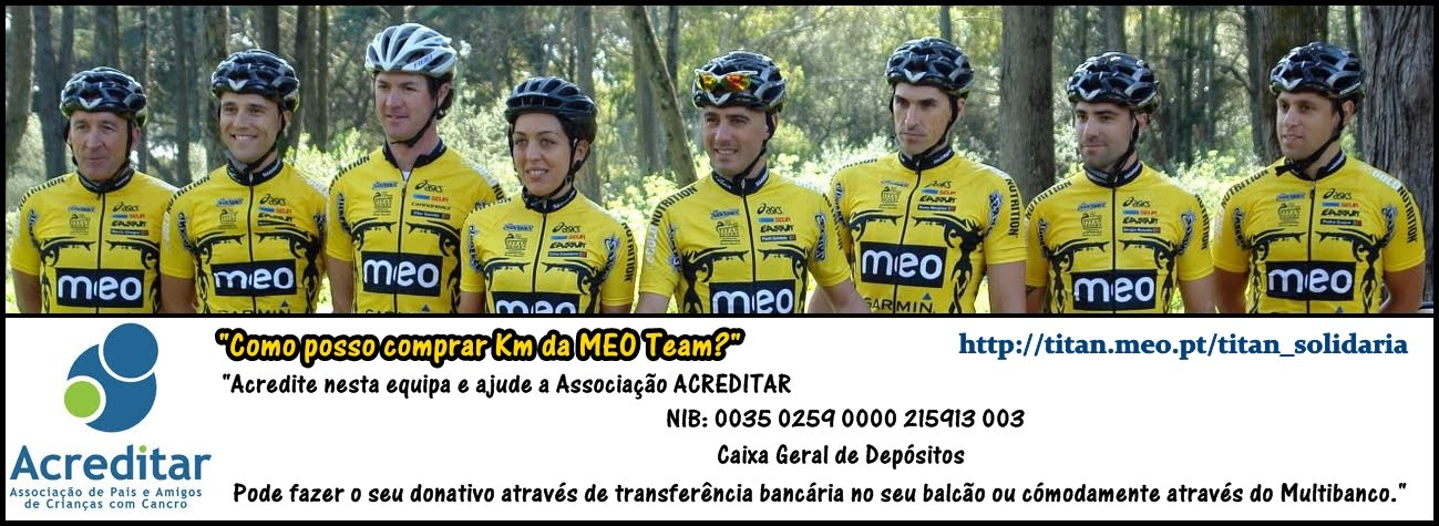 ANJOS PRESS: Como posso comprar Km da MEO Team?
