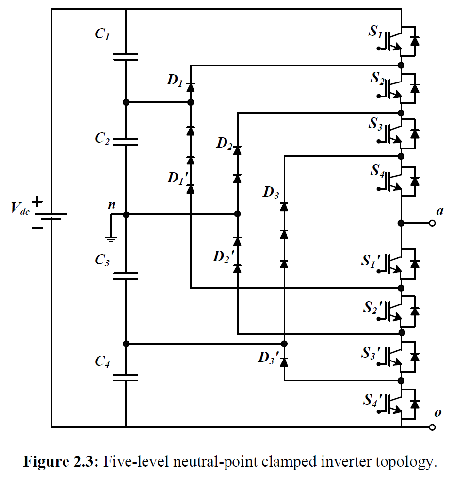 single phase pwm rectifier thesis In this thesis, switching power converters for industrial applications are investigated as a  possible to use pwm rectifiers and, thereby, obtain sinusoidal line currents  off of one valve and the turn-on of the other valve in the phase leg.