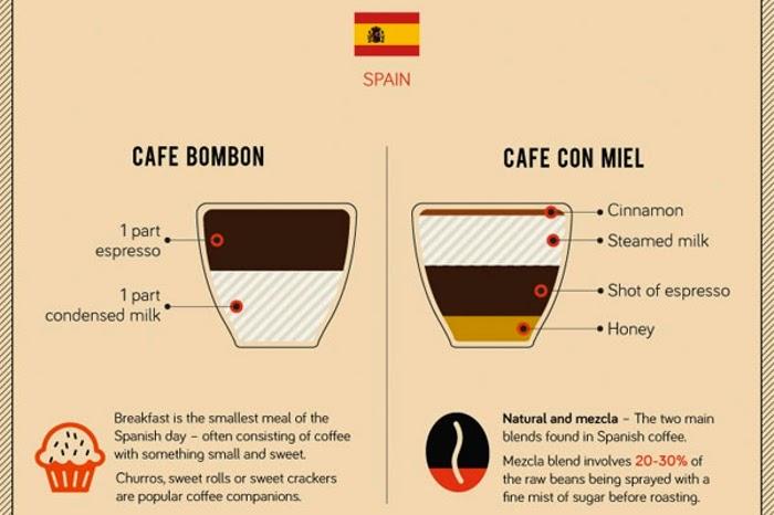 03-Spain-Cheap-Flights-Coffee-Travel-Guide-www-designstack-co