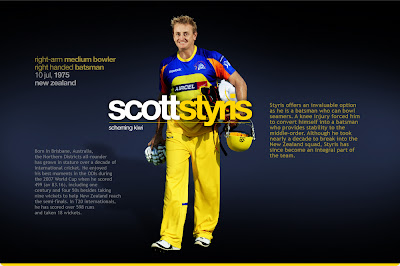 Scott-Styris-Wallpaper