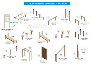Actividades curriculares primeros auxilios for Ejemplos de mobiliario urbano