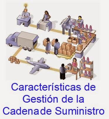 caracteristicas-de-la-gestion-de-la-cadena-de-suministro