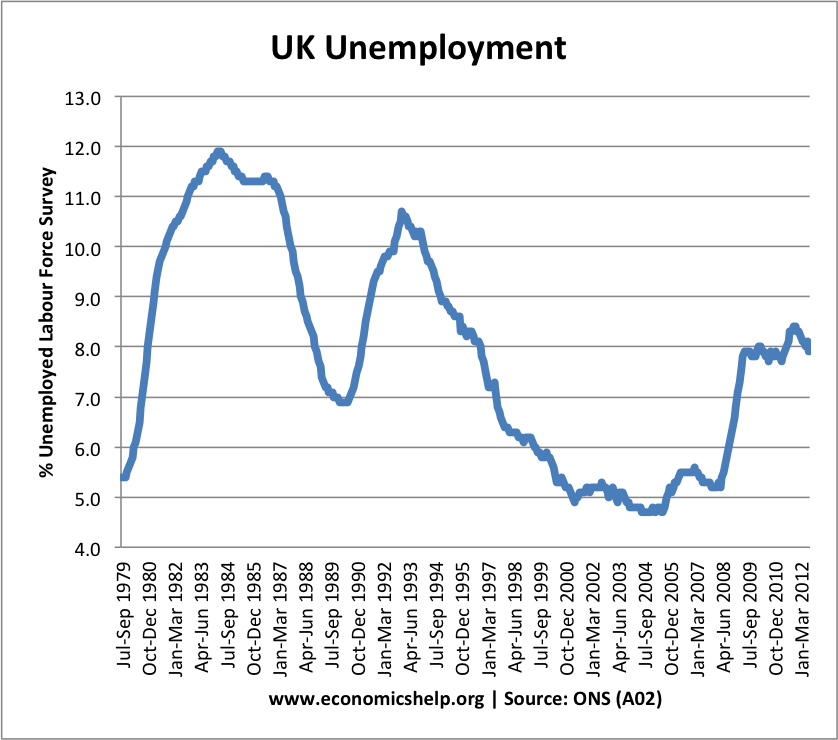 a history of economy and industry in britain After a period of restructuring during the 1980s, the british steel industry substantially increased its productivity, output, and exports during the 1990s however, food, beverages, tobacco, leather, and engineering as a whole have had below-average growth.