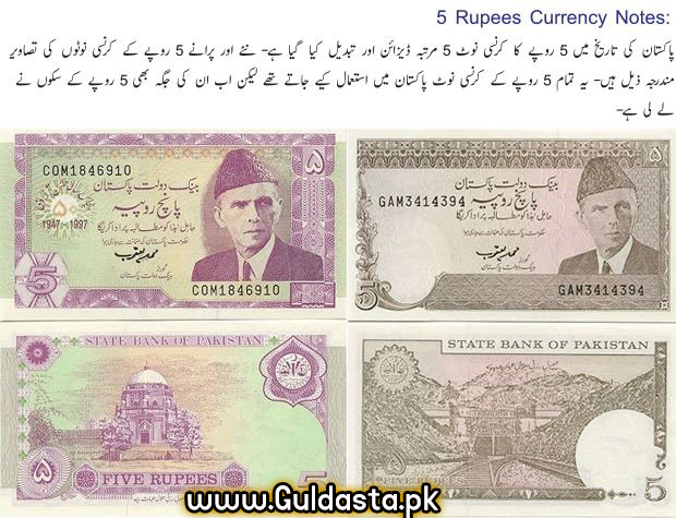 Forex rate canadian dollar to pakistani rupee