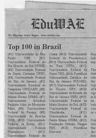 Top 100 Universities in Brazil