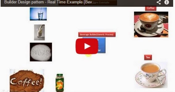Java ee builder design pattern real time example beverage for Object pool design pattern java example