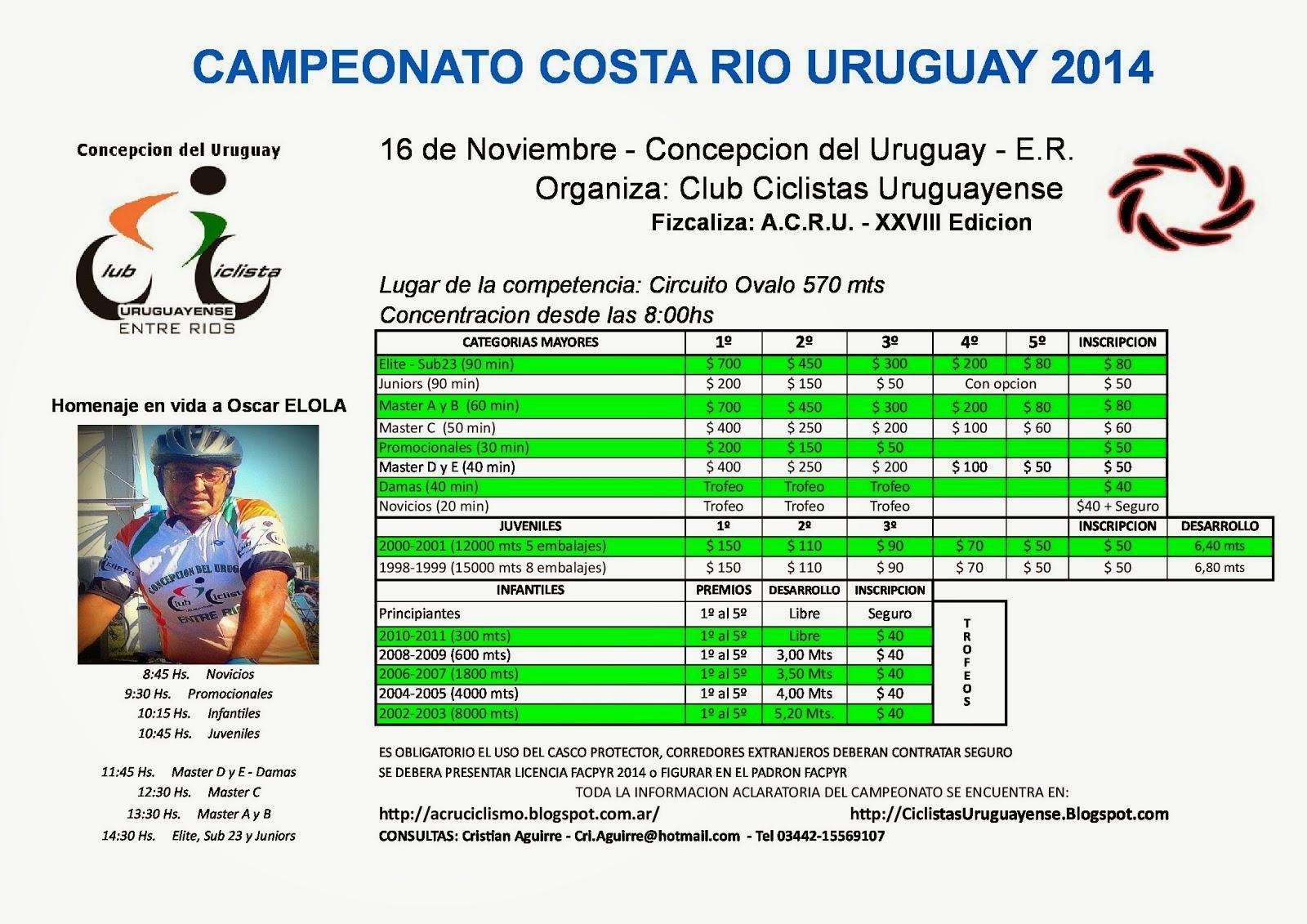 3ºF Clausura 2014