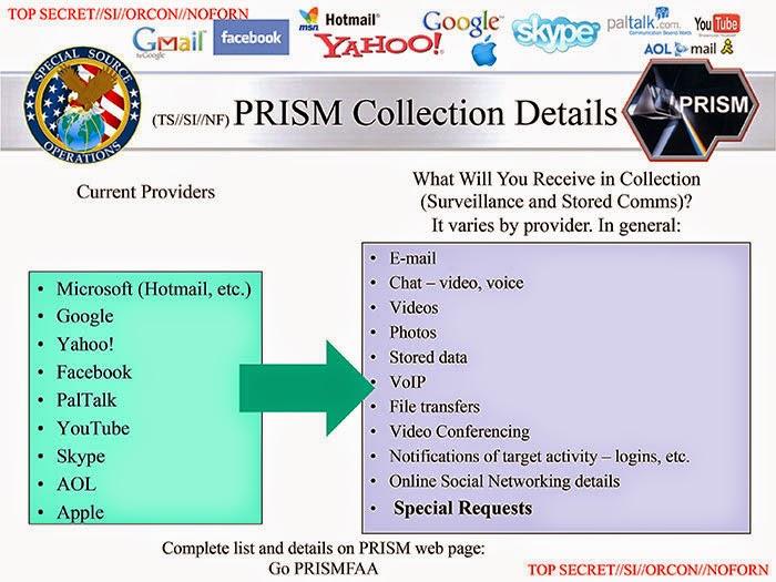 internet-online-information-PRISM