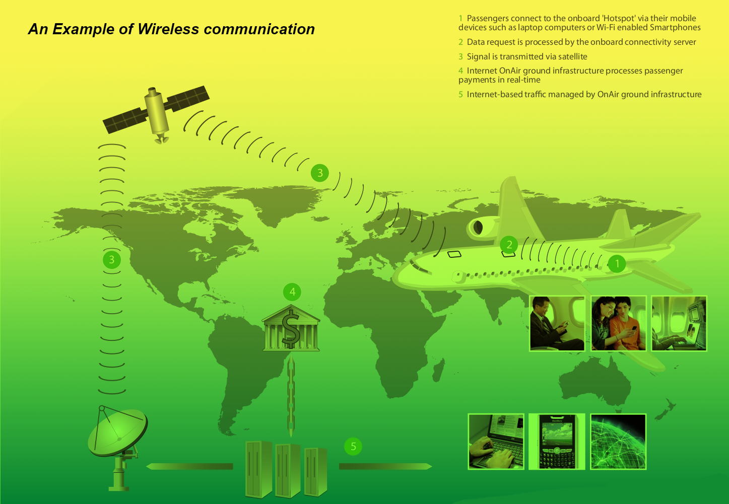 transmission of wireless message based on embedded system Embedded based wireless message circular system for college and industries introduction 11 introduction chapter-1 in this world of knowledge everything.