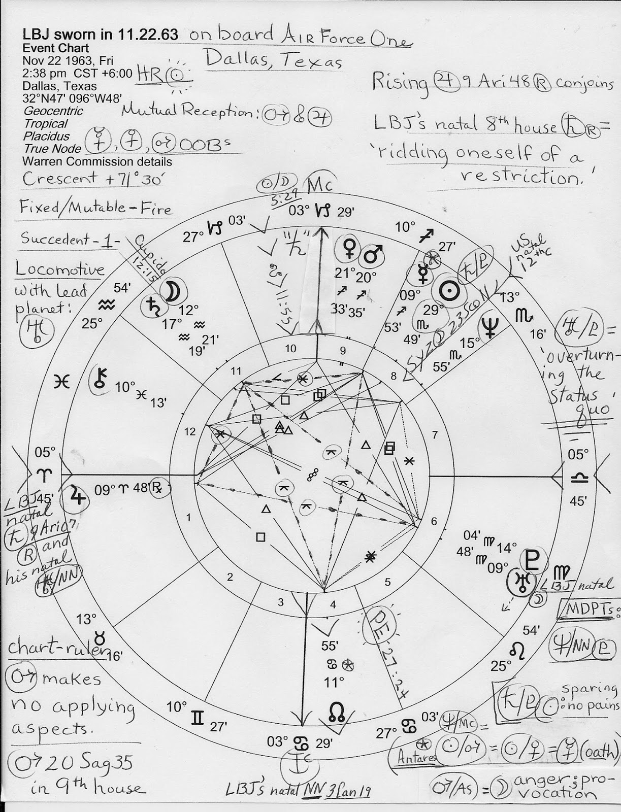 Hour sun mercury venus and mars are oobs lbj s natal saturn is his first natal planet to rise along with transit jupiter 9ari48 rx and lbj s natal