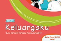 Download Buku Pegangan Guru SD Kurikulum 2013