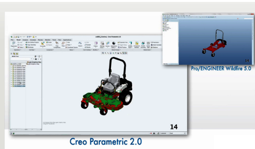 Softwares For Mechanical Engineers: Which one should I ...