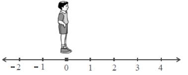 Bilangan bulat matematika smp garis pada petak di depannya ia beri angka 1 2 3 4 jika kamu maju 4 langkah ke depan kamu berdiri di angka 4 selanjutnya jika dari 4 kemudian ccuart Choice Image