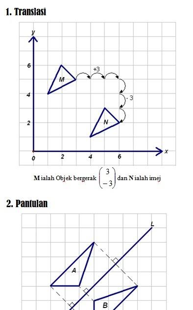 Nota Matematik Tingkatan 2 Bab 11 Transformasi Transformation Chegu Zam